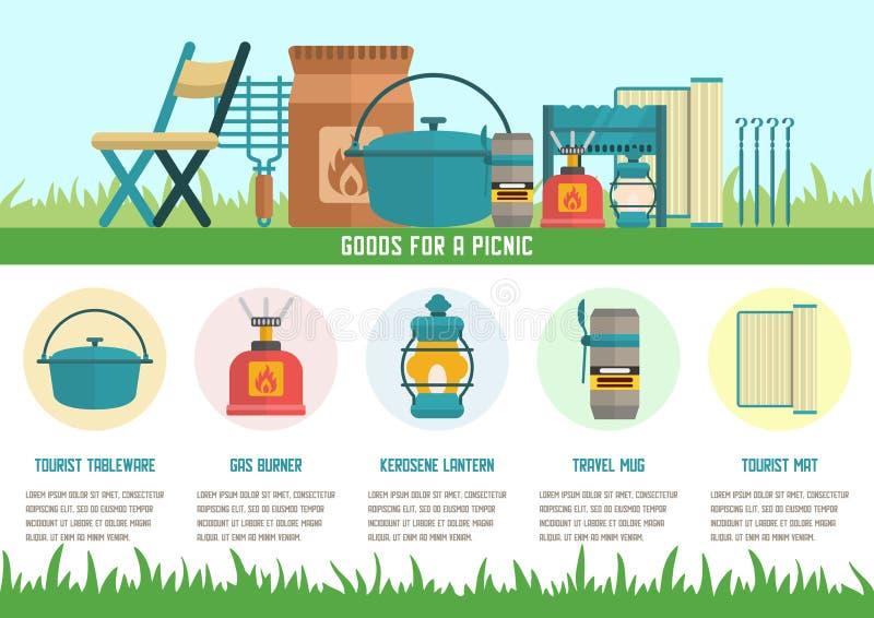 Waren für Picknick-flache Vektor-Landungs-Seiten-Schablone stock abbildung
