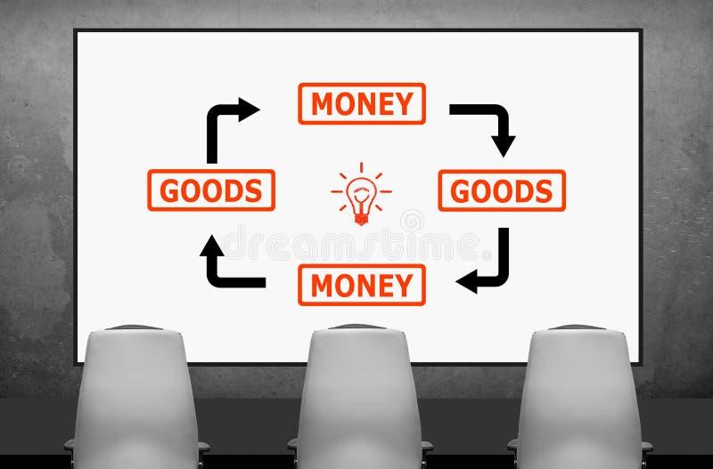 Waren und Geldentwurf vektor abbildung