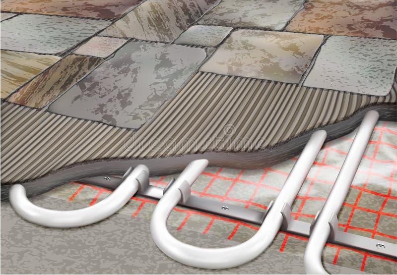 Warme vloer versus Tegel royalty-vrije illustratie