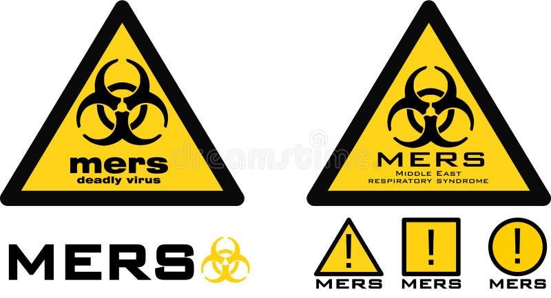 Warnzeichen mit Biohazardsymbol und mers simsen stock abbildung