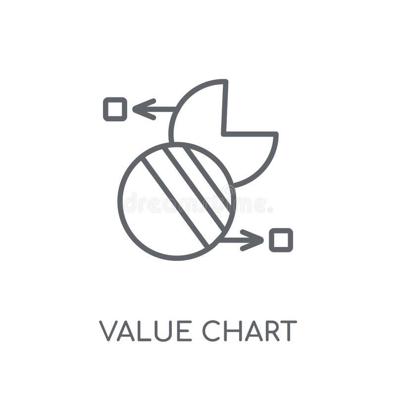 Wartości mapy liniowa ikona Nowożytny kontur wartości mapy logo pojęcie ilustracja wektor