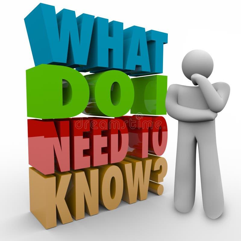 Was ich tun, müssen Sie Wörter Person Thinking Besides 3d kennen lizenzfreie abbildung