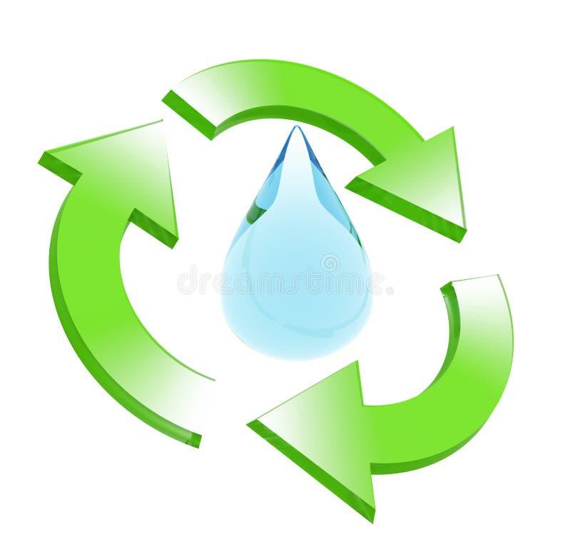 Wasser lizenzfreie abbildung
