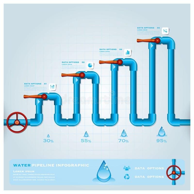 Wasser-Rohrleitungs-Geschäft Infographic stock abbildung