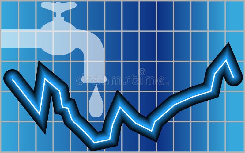 Wassereinsparung lizenzfreie abbildung