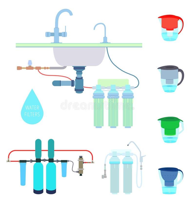 Wasserfilter eingestellt stock abbildung