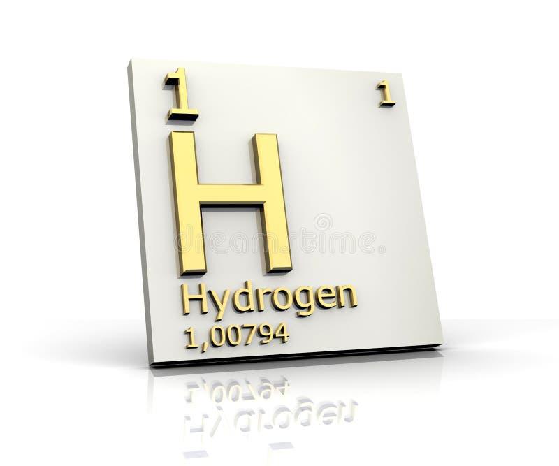 Wasserstoffformular periodische Tabelle der Elemente lizenzfreie abbildung