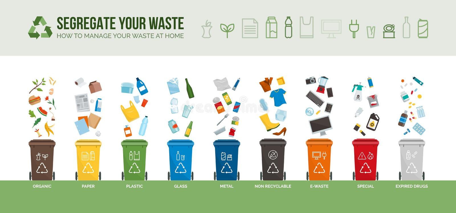 Waste segregation and recycling infographic. Waste collection, segregation and recycling infographic: garbage separated into different types and collected into royalty free illustration