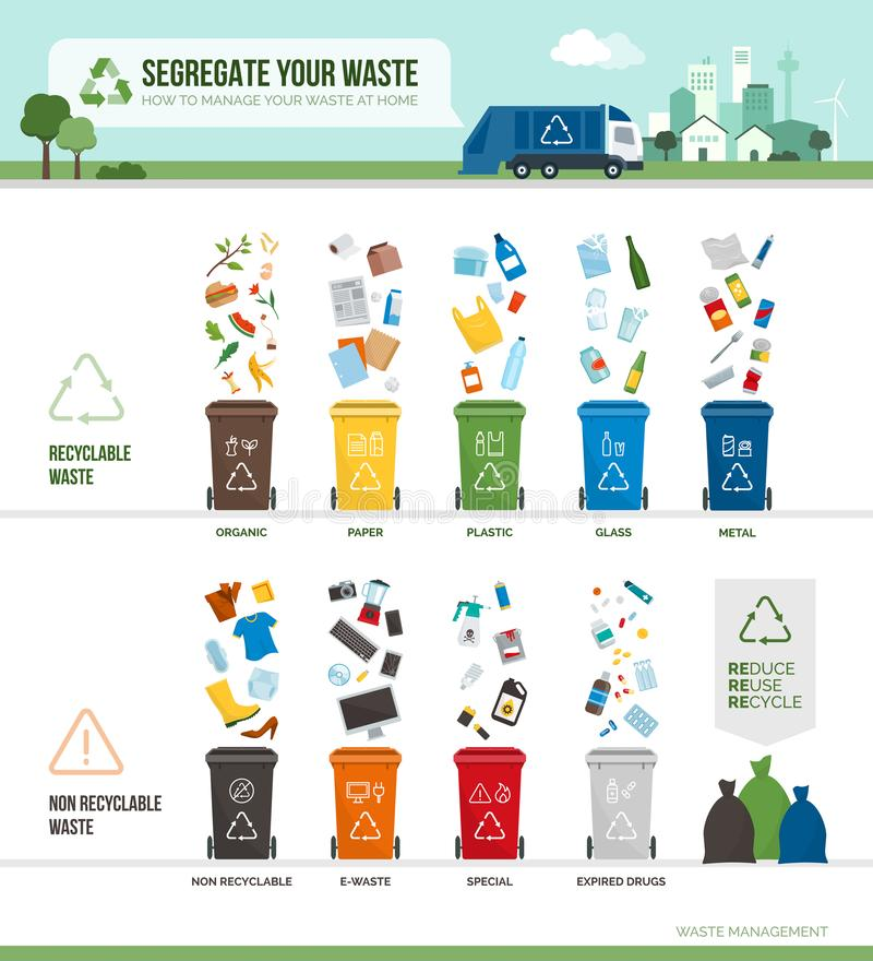 Waste segregation and recycling infographic royalty free illustration