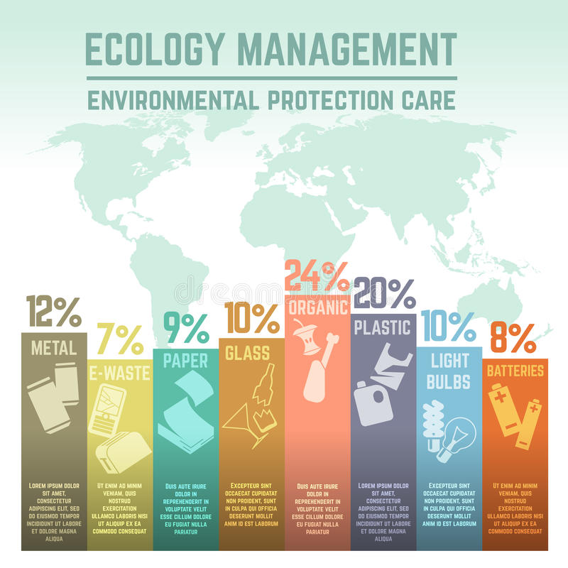 Waste, ecology management environmental protection care vector infographics. Waste and ecology management environmental protection infographics. Chart garbage in royalty free illustration