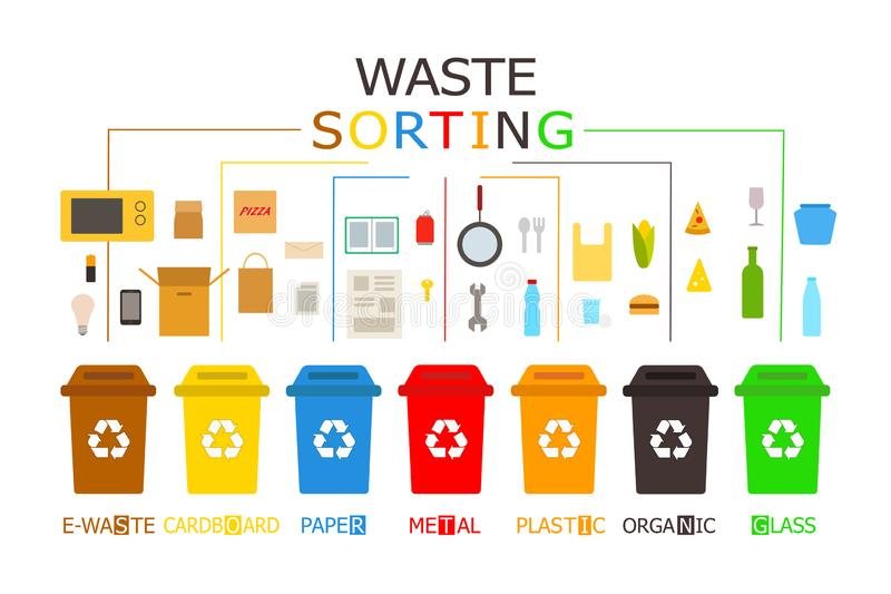 Waste management concept. 7 colored recycling bins with recyclable waste. Color vector icons. Infographic royalty free stock photo