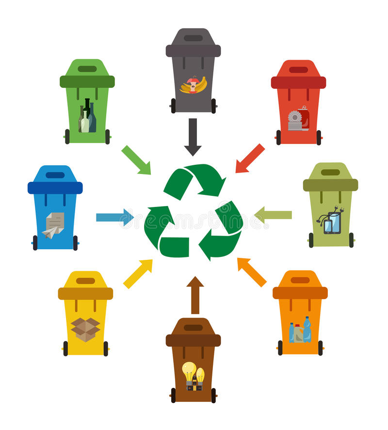 Waste managment flat concept royalty free illustration