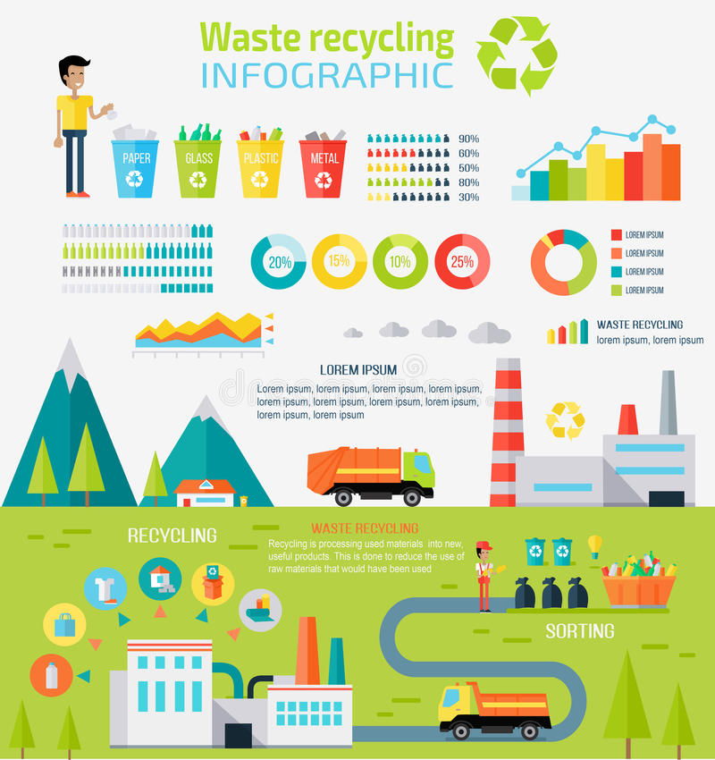 Waste Recycling Infographic Concept vector illustration