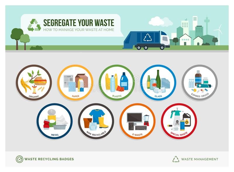 Waste separation and recycling badges vector illustration