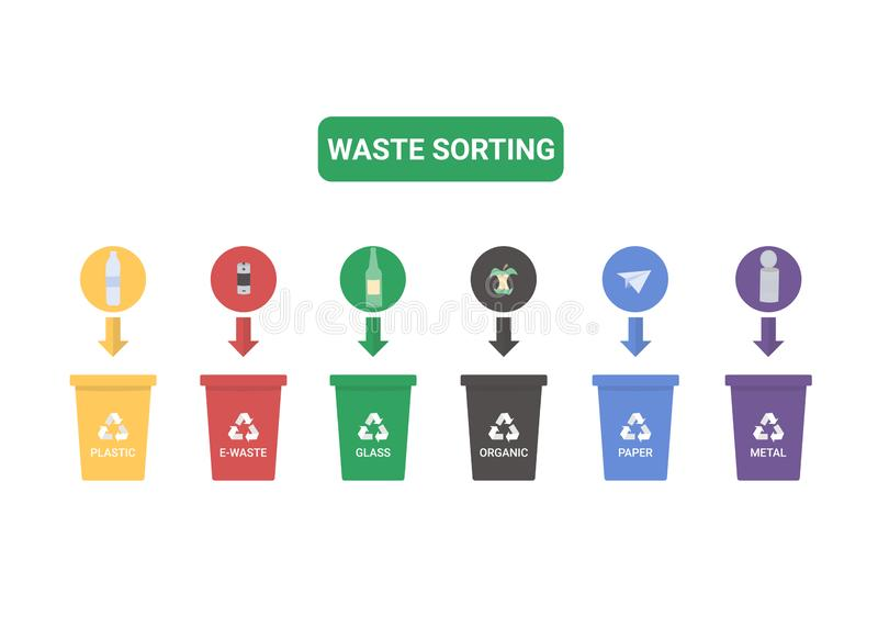 Waste sorting, arrows, separation garbage vector illustration