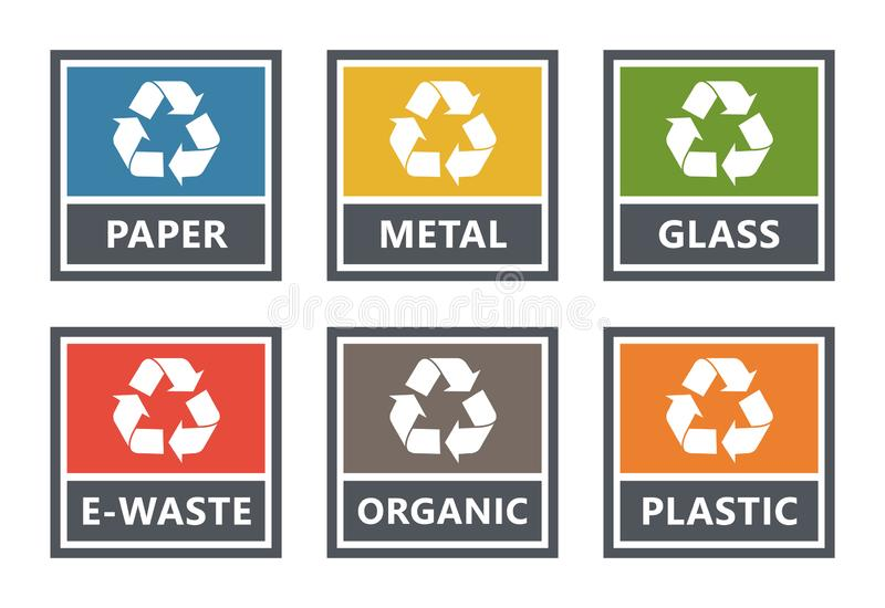 Waste sorting labels set, waste managment for recycling. Waste management labels set, waste sorting for recycling royalty free illustration