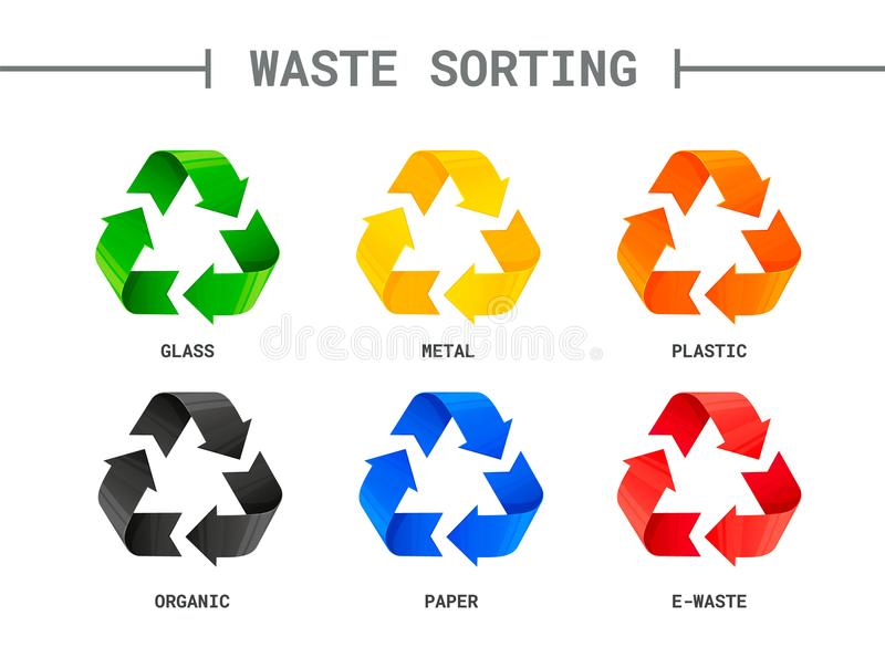 Waste sorting, segregation. Different colored recycle signs. Waste management concept. Separation of garbage. Sorting. Waste for recycling. segregation vector illustration