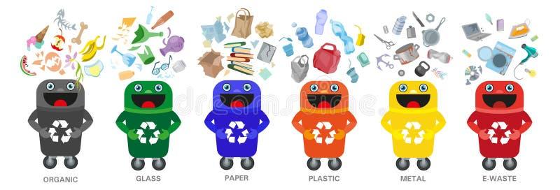 Waste sorting vector management concept separation garbage disposal refuse bin illustration stock illustration