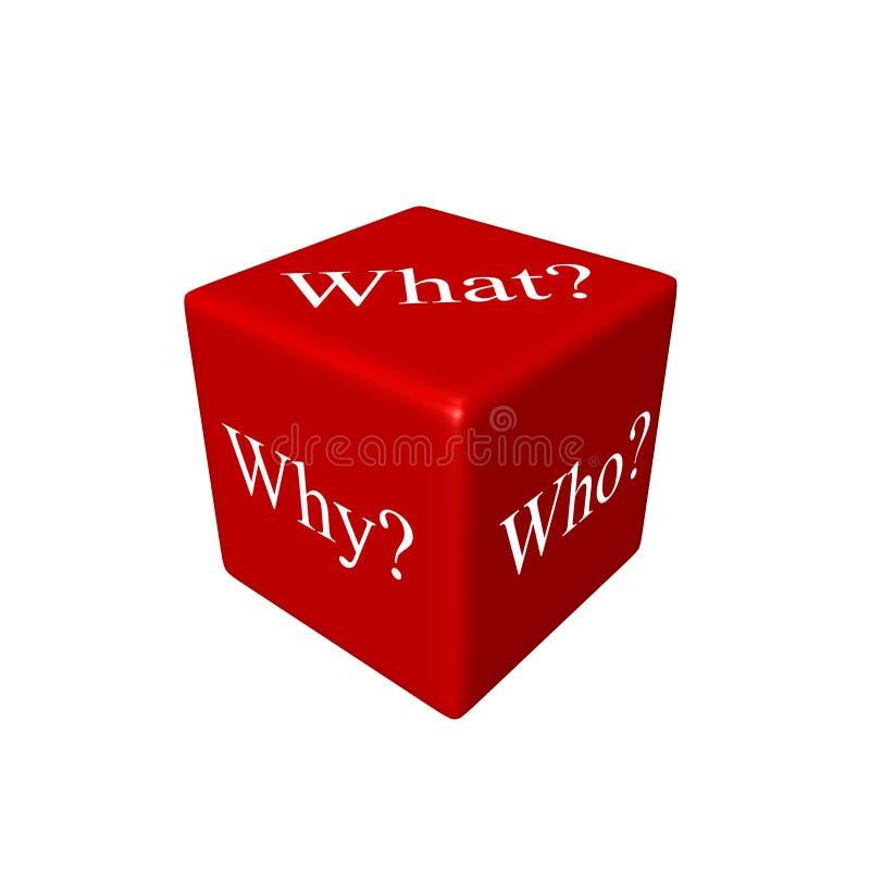 Wat? Waarom? Who? stock illustratie