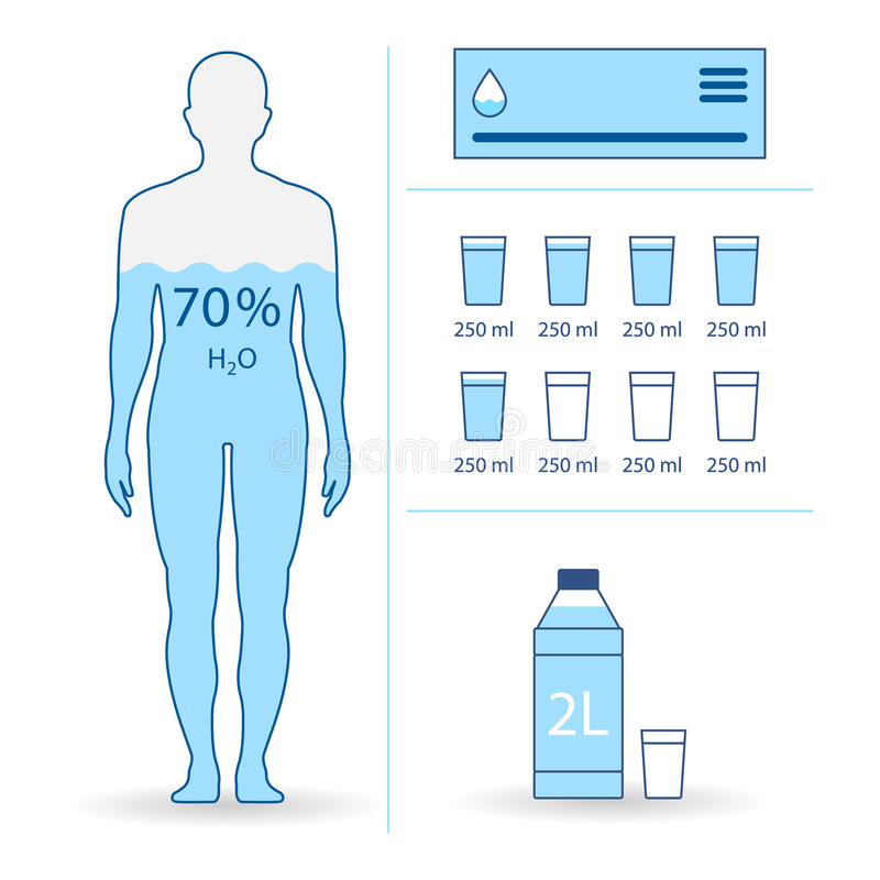 water-balance-vector-flat-illustrations-human-healthy-lifestyle-concept-77443002.jpg