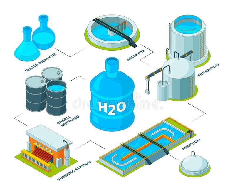 Water cleaning 3D. Aqua industrial chemical purification systems sewage plant reservoir tank for water recycling vector royalty free illustration