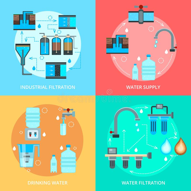 Water Cleaning Flat Design Concept vector illustration