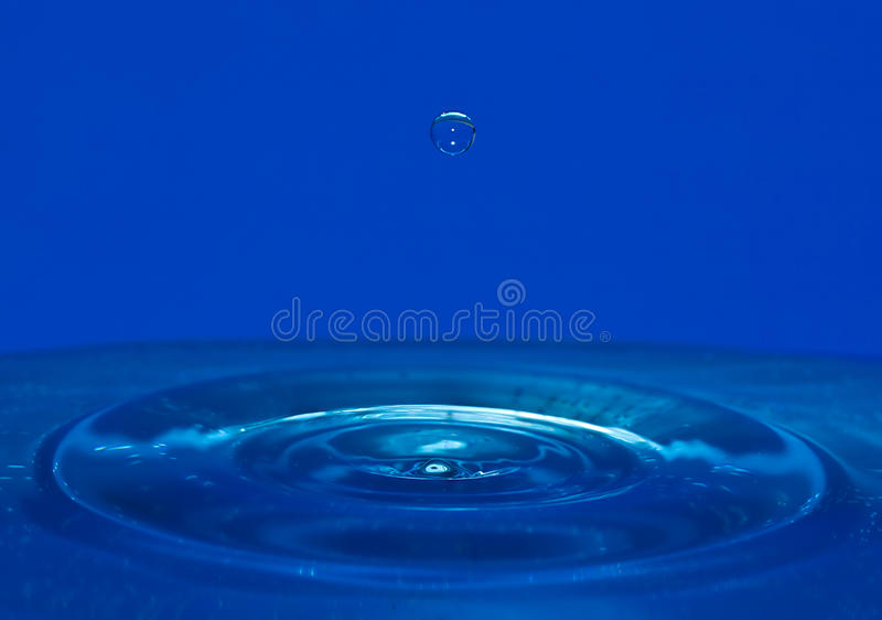 Water and drop