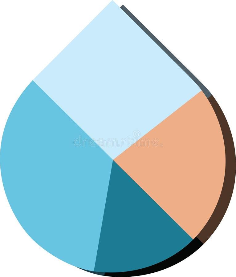 Water drop pie chart vector stock vector illustration of icons download water drop pie chart vector stock vector illustration of icons droplet 94527421 ccuart Gallery