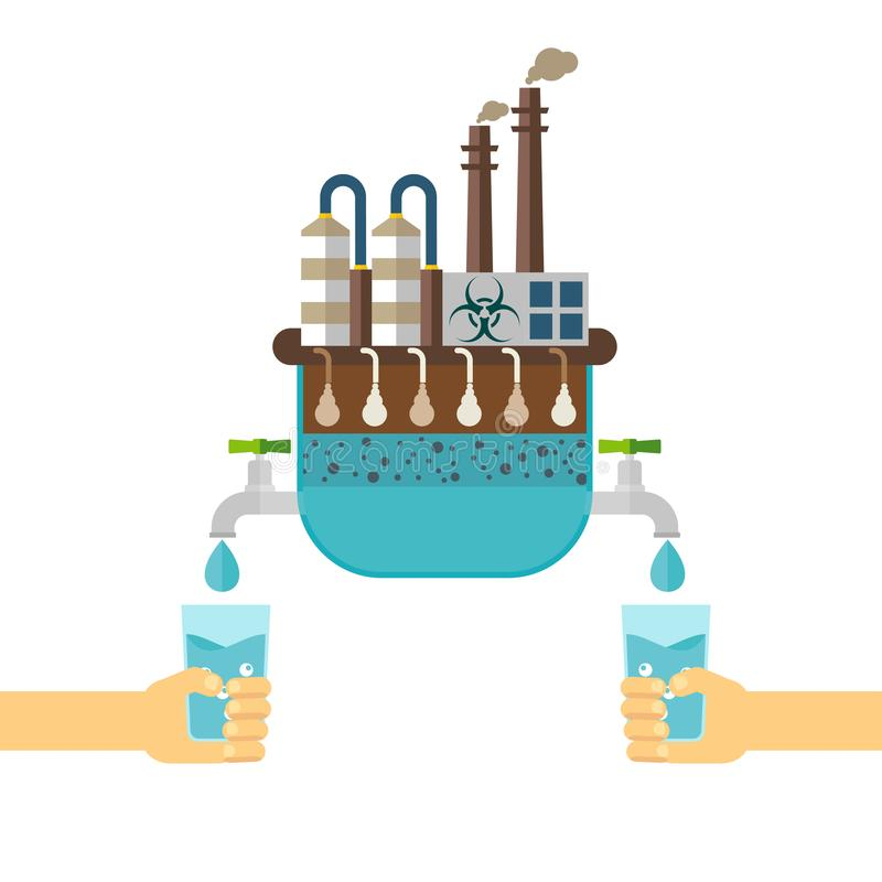 Water filter concept. Water filter for water treatment of environmentally hazardous contaminants. Ecology design concept with air, water and soil pollution. Flat vector illustration
