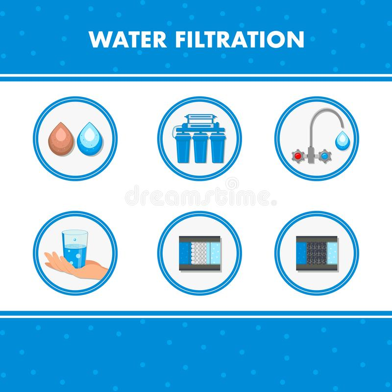 Water Filtration System Vector Social Media Banner. Purification Technology Poster Template with Text. Hand Holding Glass with Fluid. Faucet Flat Drawing vector illustration