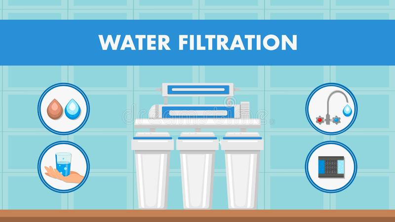 Water Filtration and Treatment Vector Web Banner. Reverse Osmosis System Poster with Text. Hand Holding Glass Bottle. Tap with Water Drop. Clean Fluid with stock illustration
