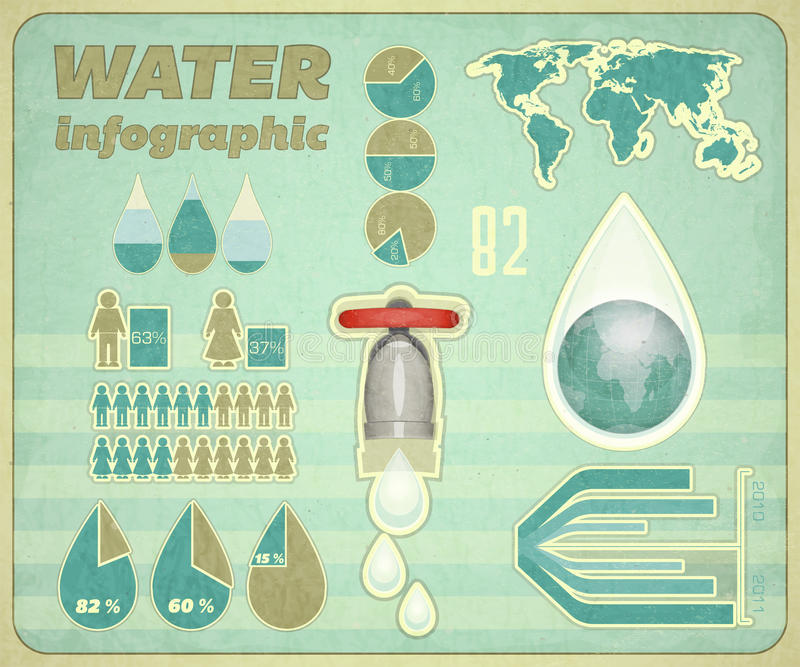 Download Water infographic stock vector. Image of graph, dirty - 27318526