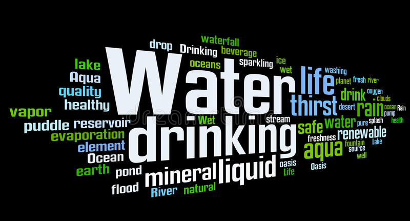 Water related words word cloud. Water typography background royalty free illustration