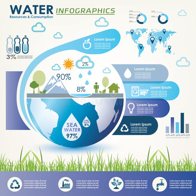 Water resources and consumption infographics vector illustration