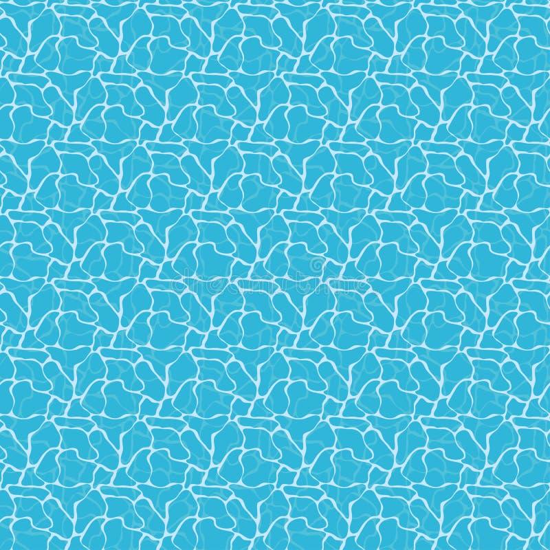 Water surface seamless texture pattern wallpaper design royalty free illustration