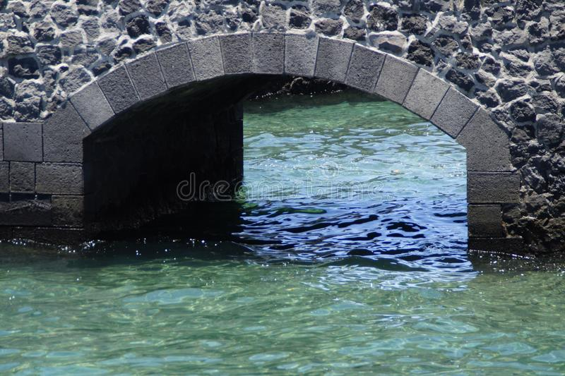 Water, Waterway, Water Resources, River royalty free stock photography