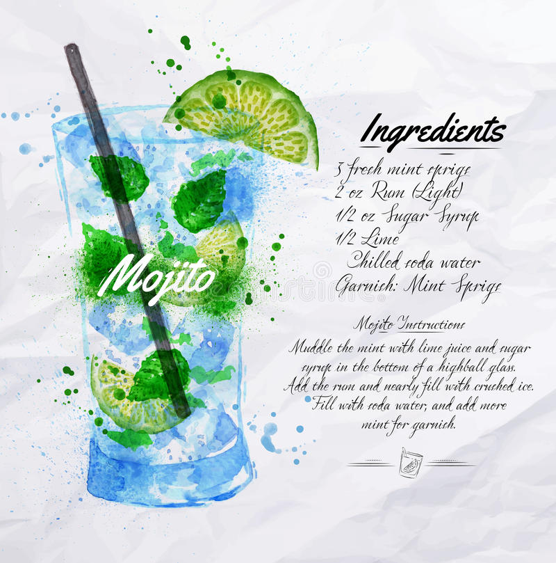 Watercolor κοκτέιλ Mojito διανυσματική απεικόνιση