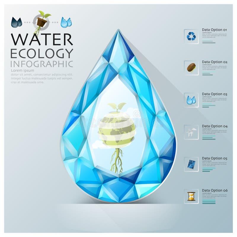 Waterdaling Drie de Ecologie en Milieu Infog van de Afmetingsveelhoek vector illustratie