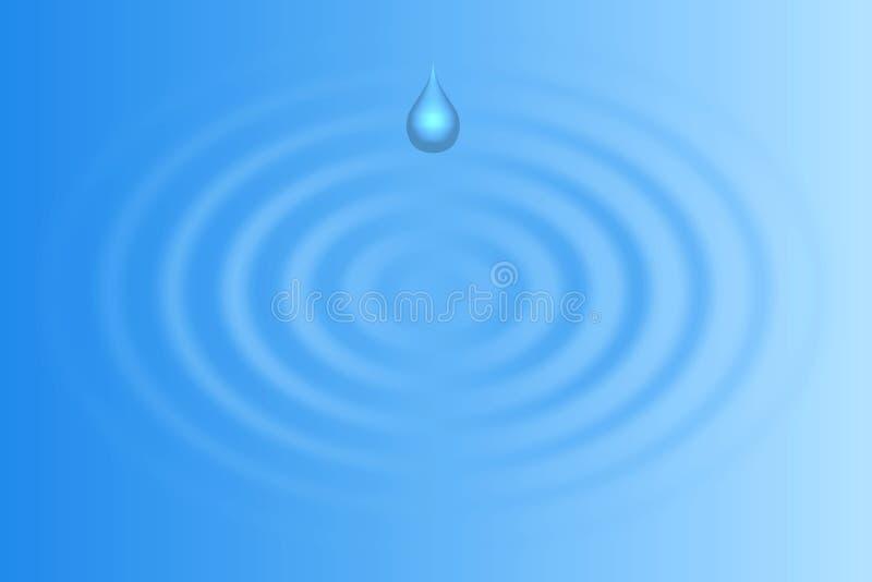 Waterdrop vector illustration
