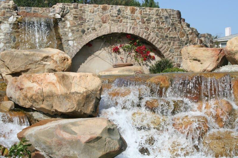 Download Waterfall stock image. Image of rocks, water, nature - 24551641