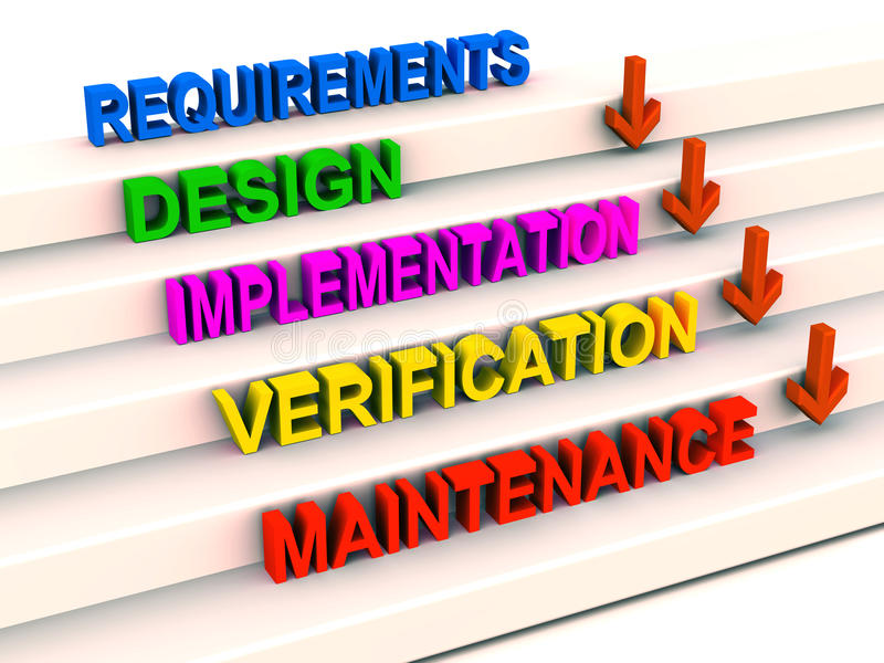 Waterfall software lifecycle royalty free illustration