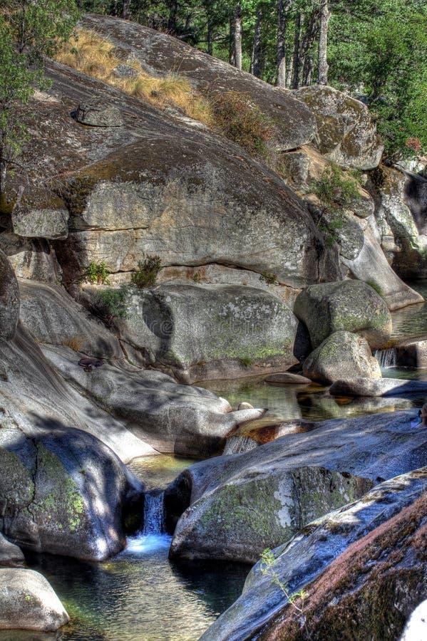 Download Waterfalls stock photo. Image of infierno, pool, inspirational - 33221690