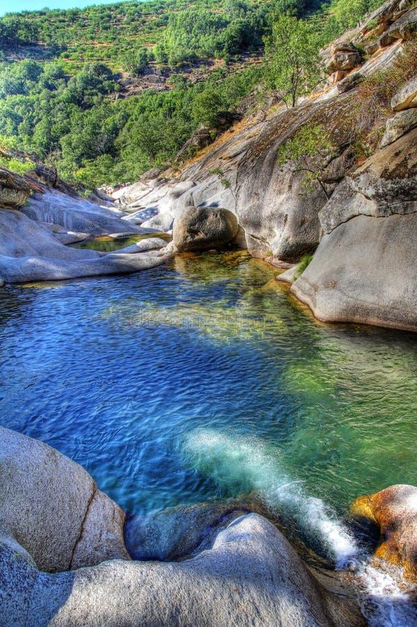 Download Waterfalls stock photo. Image of lagoon, garden, source - 33221868