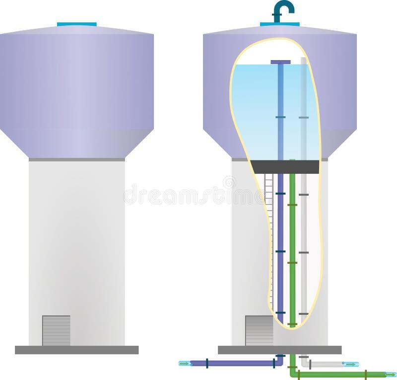 Watertank met schema vector illustratie