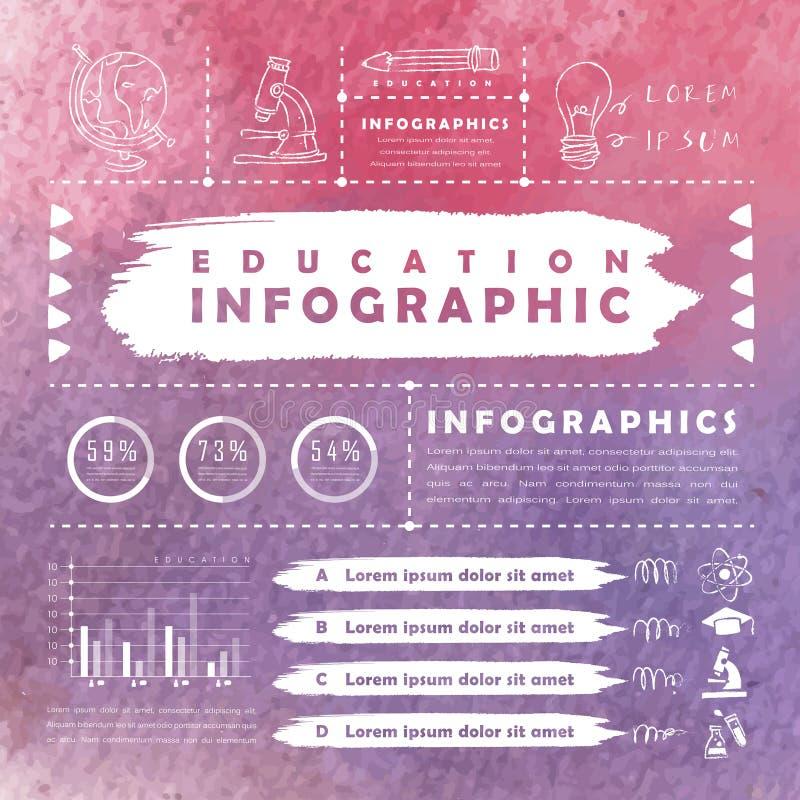 Waterverf infographic onderwijs als achtergrond royalty-vrije illustratie