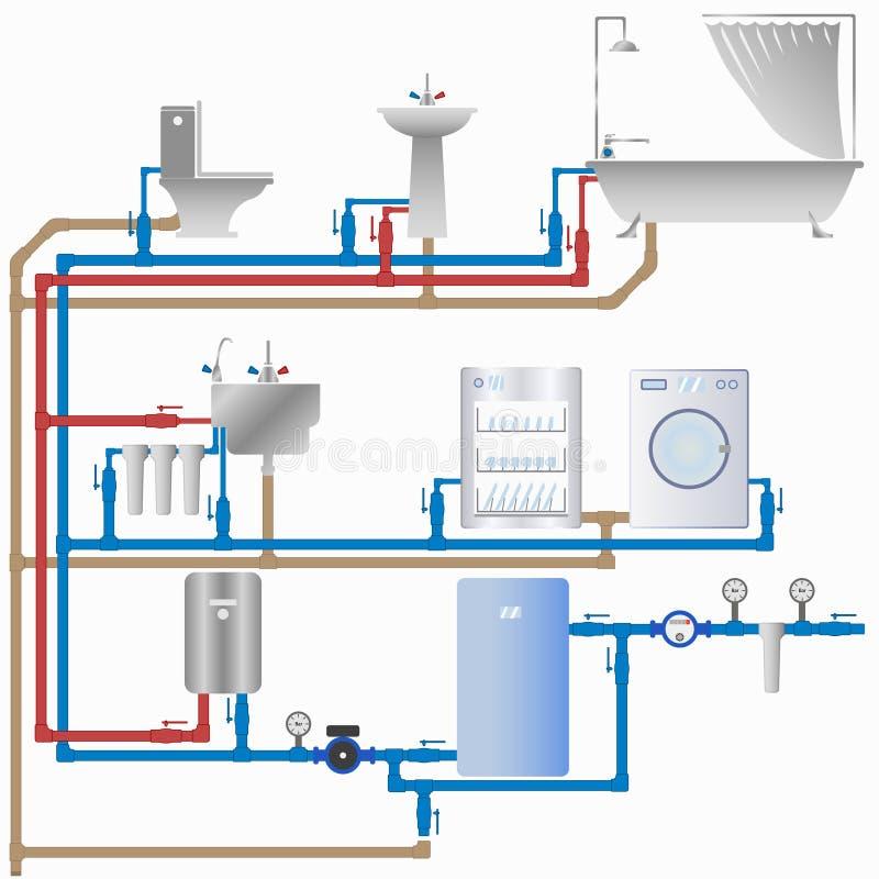 Watervoorziening en rioleringssysteem in het huis royalty-vrije illustratie