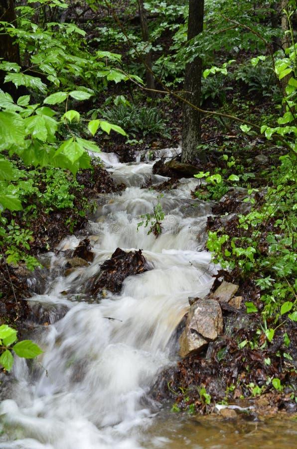 Waterwall потока