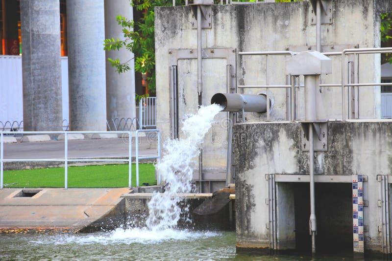 Waterzuiveringsinstallatie en recyclingssysteem voor fabriek en industrieel verontreiniging en milieuprogramma royalty-vrije stock foto