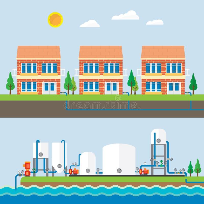Waterzuiveringsinstallatie en watervoorziening stock illustratie
