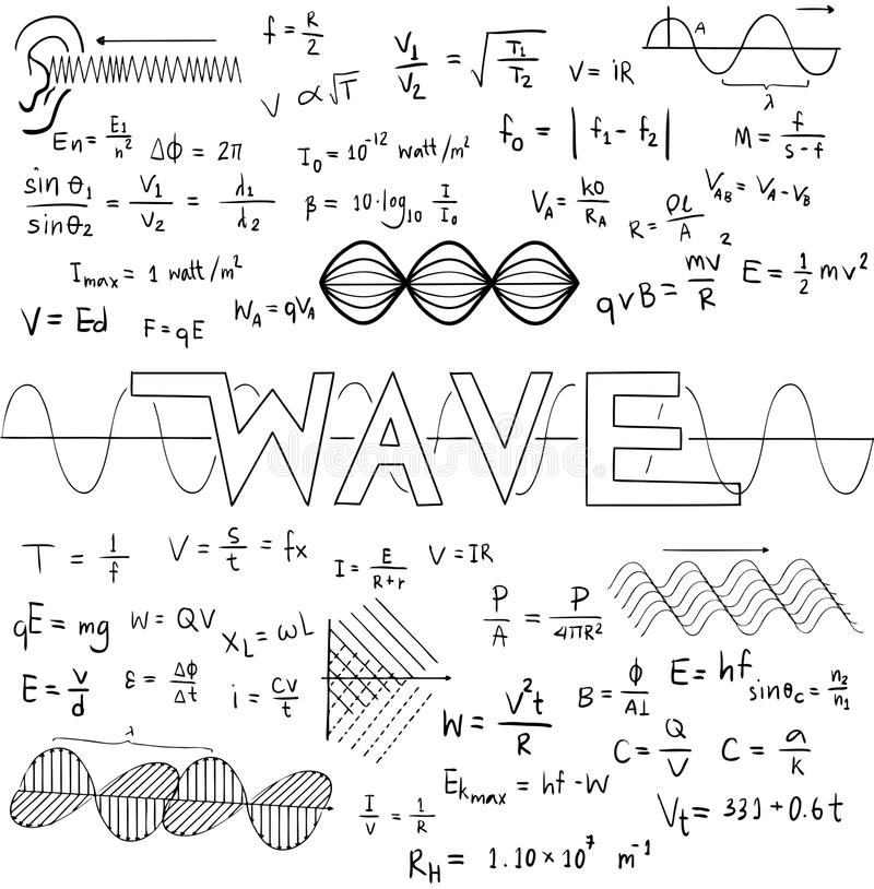 Science Physics From: Wave Physics Science Theory Law And Mathematical Formula